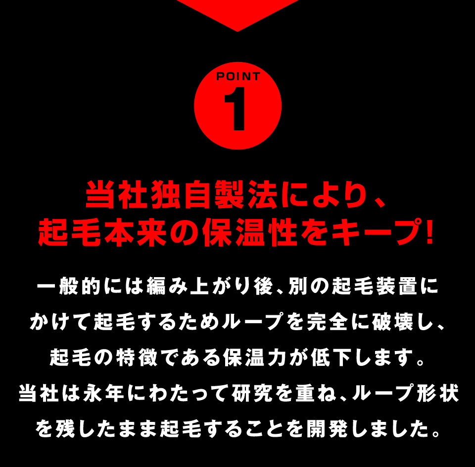 POINT1 当社独自製法により、起毛本来の保温性をキープ!