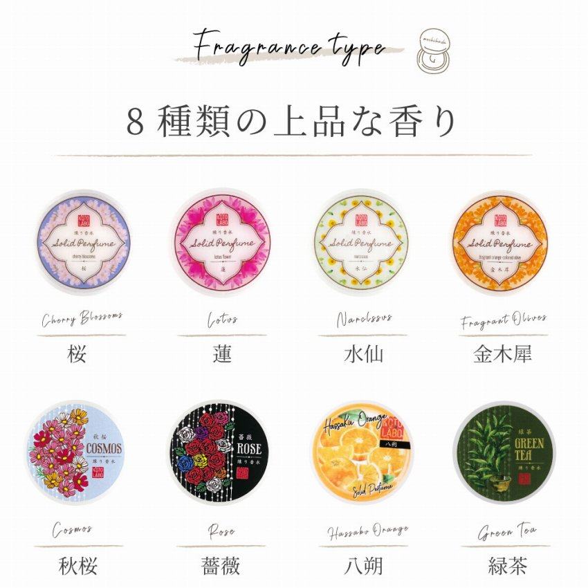 京都 四季の練り香水 シアバター 配合
